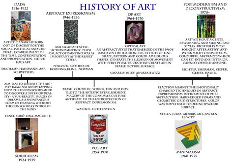 history of pattern in art gillygreaves photography inspiration