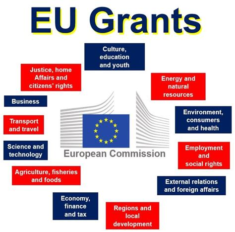 list of eu funding and european funds and grants for what is a grant definition and meaning market business news
