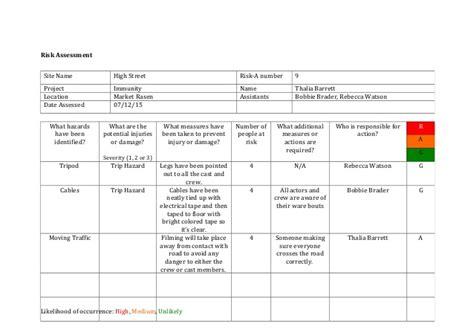 scaffolding risk assessment template scaffolding risk assessment template serenaedits