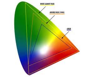 adobe color management rgb setup photoshop 5 color management technical guides