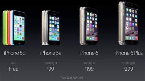 iphone lineup iphone lineup prices isource