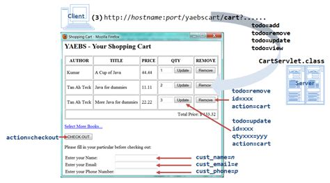 jdbc sle exle code tutorials point add to cart code in jsp the best cart