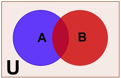 conjuntos geral e conjuntos num ricos   facilmente matem tica