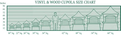 Cupola Dimensions Selecting Your Cupola Size Accent Building Products