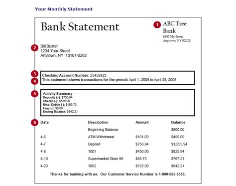 monthly bank statement template learn now or pay later