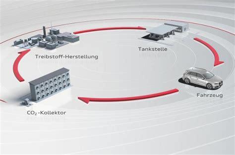 Tieferlegen Co2 by Clean Fuel Now Gesundes Haus