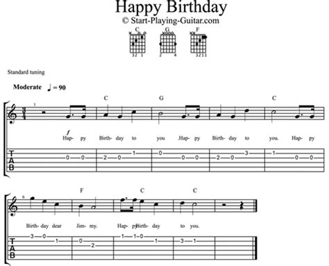 happy birthday guitar mp3 download happy birthday guitar chords tabs notes for solo instrument