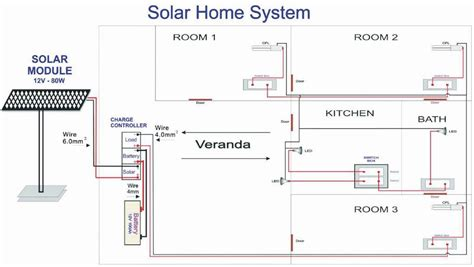 solar panel home system energy saving diy solar power for homes