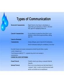 sample communication skills ppt free download