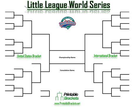 Little League World Series Bracket Llws Bracket Baseball Tournament Bracket Template
