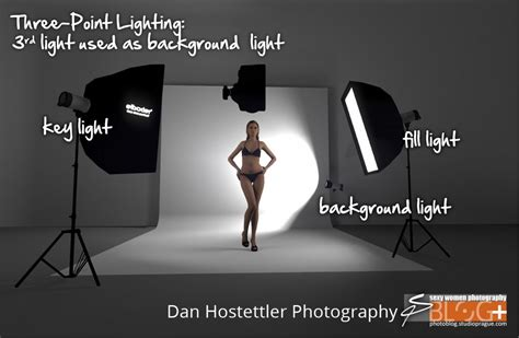 three point lighting setup how to build your first lighting setup elixxier foto blog