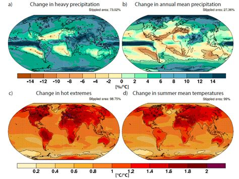 climate pattern lab projected changes of precipitation and temperature