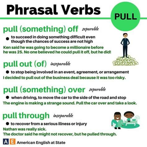 phrasal verbs pull materials for learning english