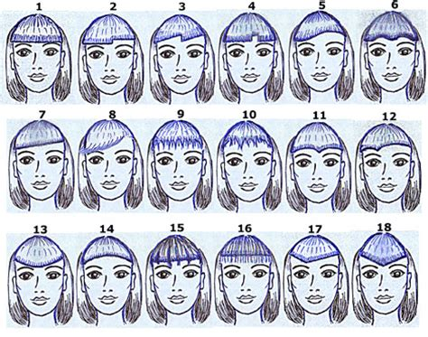 types of bangs with pictures different types different types of bangs