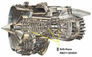 Rolls Royce Rb211 Gas Turbine Rb211 Engine Dimensions Rb211 Free Engine Image For User