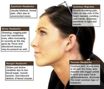 Why Do You Get Headaches When You Detox by Headache During Pregnancy What To Do Health Care