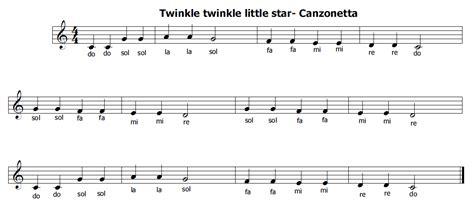 testo sar musica e spartiti gratis per flauto dolce twinkle twinkle