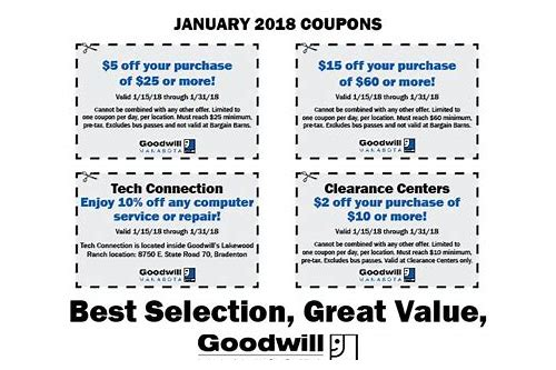 campsaver coupon code january 2018