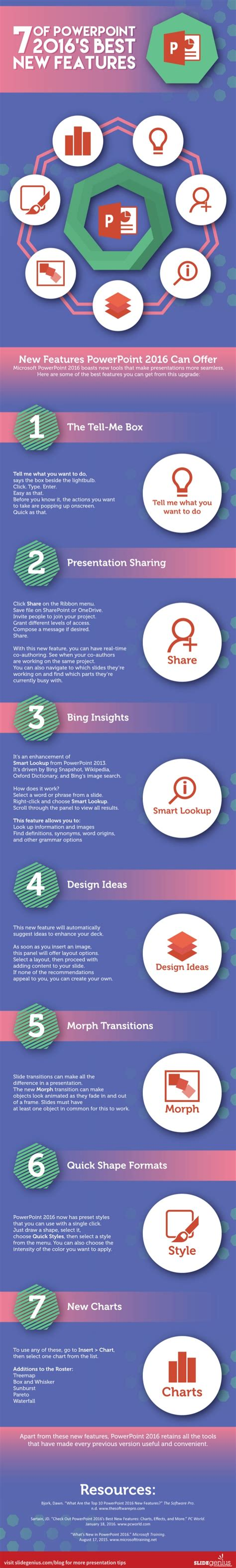 Youtube Best Resume by Powerpoint 2016 Best New Features Infographic E Learning