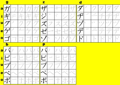 hiragana worksheets www imgkid the image kid has it hiragana worksheets www imgkid the image kid has it