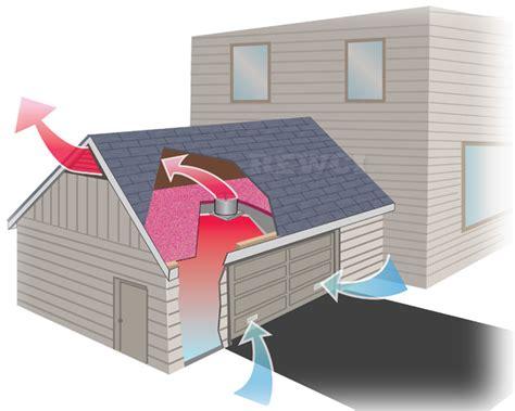 Garage Attic Ventilation by Garage Astounding Garage Fan Ideas Garage Door Vents Gf