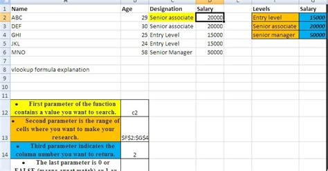 Www Lookup All Is Accounting Excel Vlookup Easy Explanation