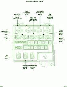 2006 dodge stratus 2 7 fuse box diagram circuit wiring
