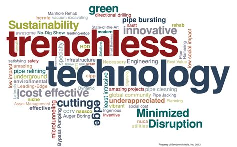 the trenchless word cloud trenchless technology magazine
