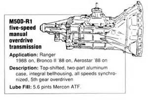 Ford Ranger Manual Transmission Identification Ford Ranger Manual Transmissions At The Ranger Station