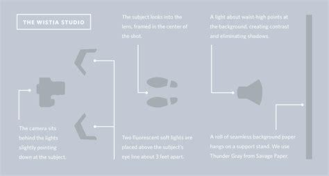 three point lighting setup three point lighting diagram runway markings diagram
