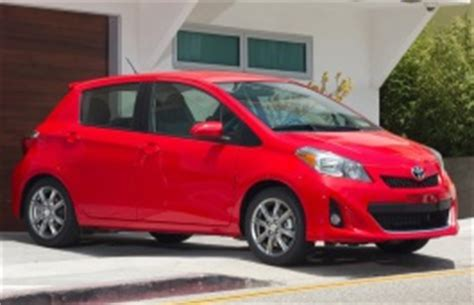 toyota yaris specs of wheel sizes, tires, pcd, offset