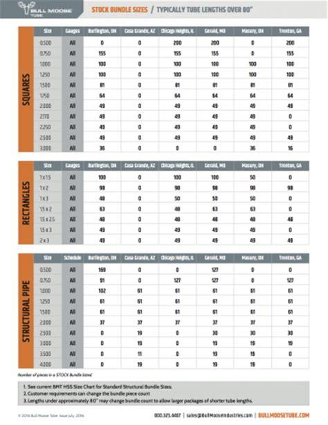size & bundle charts | bull moose tube