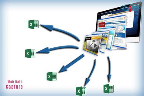 web capture software web data capture