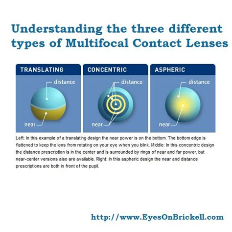 multifocal colored contacts 52 best contact lens tips images on eye