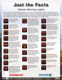 astounding vehicle warning lights photos as your