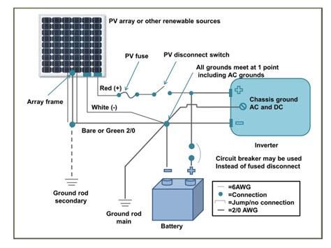 pv system wiring diagram pv grounding diagrams wiring