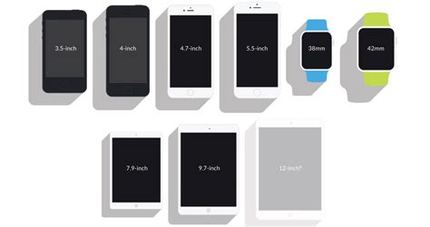 android app design layout size how to create a one size fits all app for ios ios 8 s