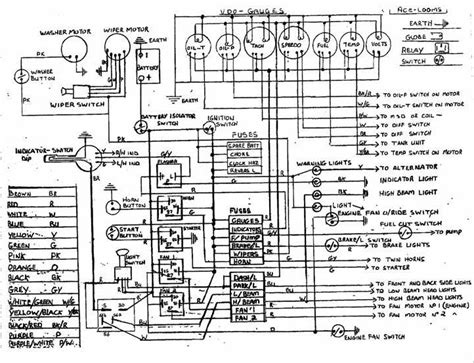 backdraft roadster wiring diagram club cobra photo gallery