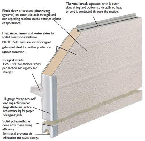 Steel Door Section by Thermospan 174 150 Insulated Sectional Steel Door Wayne