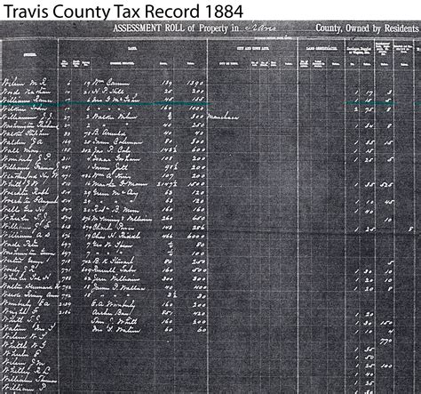 Property Tax Records Travis County Tbh Lesson Plan