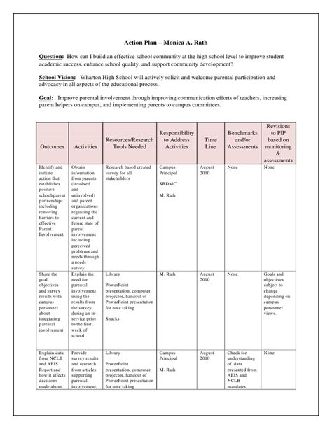 parent involvement plan template agreed upon research plan