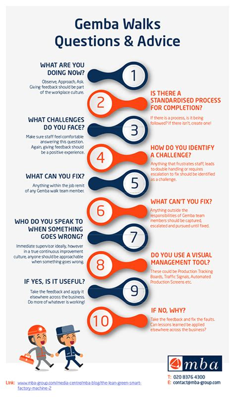 Smart Questions To Ask In An Mba by The Lean Green Smart Factory Machine Mba