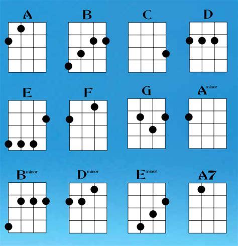 ukulele chord diagrams ukulele ukulele chords ukulele chords