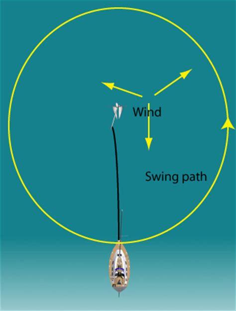 swing path anchoring a sailboat sailing blog by nauticed