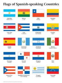 learn to speak so i can visit these places and - Speaking Countries And Their Flags