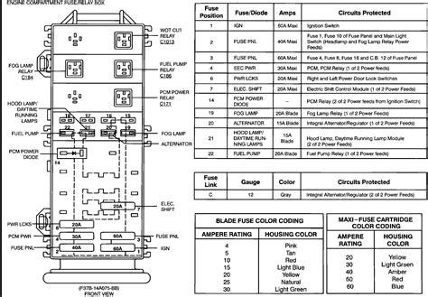 1994 ford ranger fuse box diagram my brake lights lights and instrument panel lights