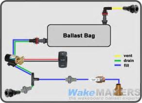 resources reversible pump automated ballast system design
