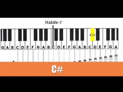 tutorial piano final countdown how to play quot the final countdown quot by europe on the piano
