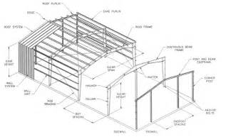 How Much Does It Cost To Build A House In Montana glossary tru steel inc tru steel inc