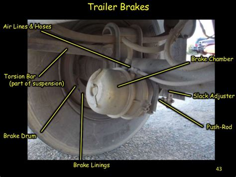 tractor trailer pre trip inspection diagram diagram of semi truck parts for cdl test diagram get